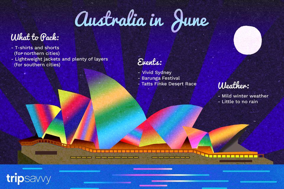 Australia en junio