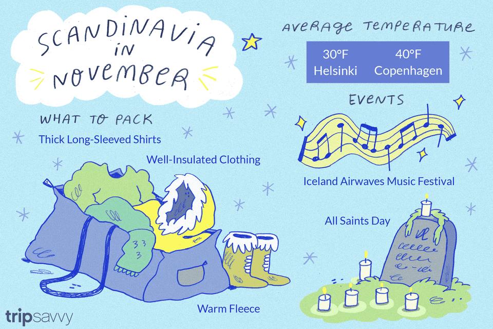 Scandinavia in November