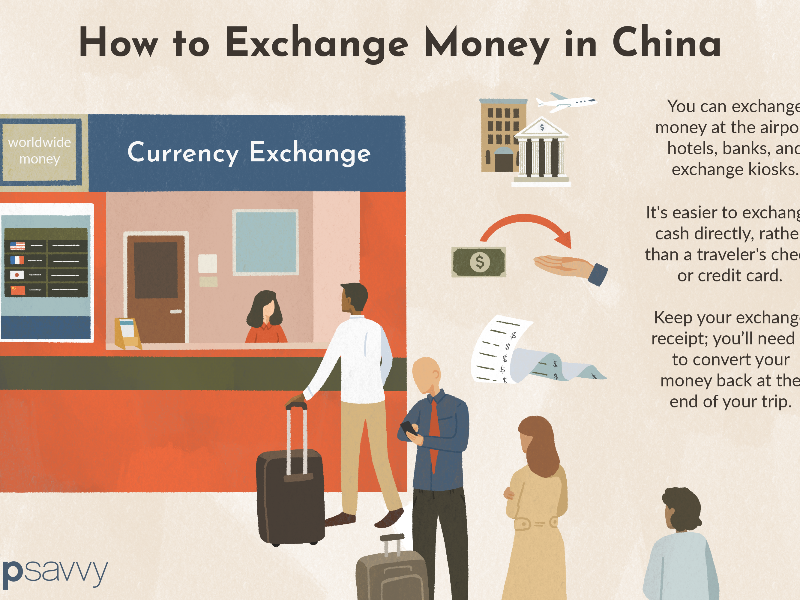 How To Exchange Money In China U S