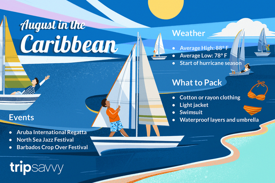 August in the Caribbean