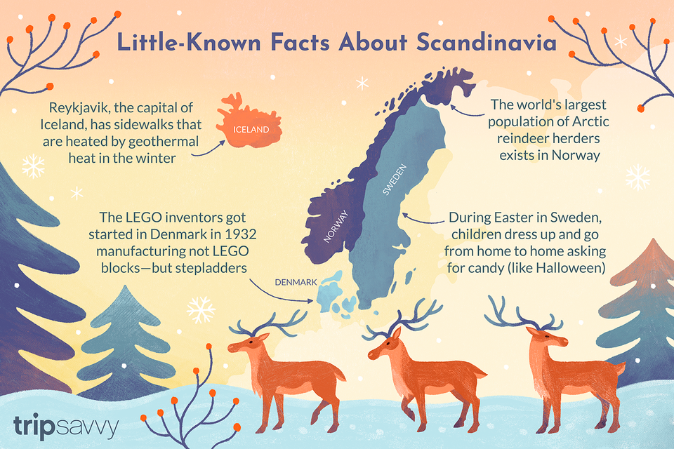 Little-known facts about Scandinavia