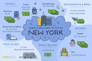 When & How Much to Tip in New York