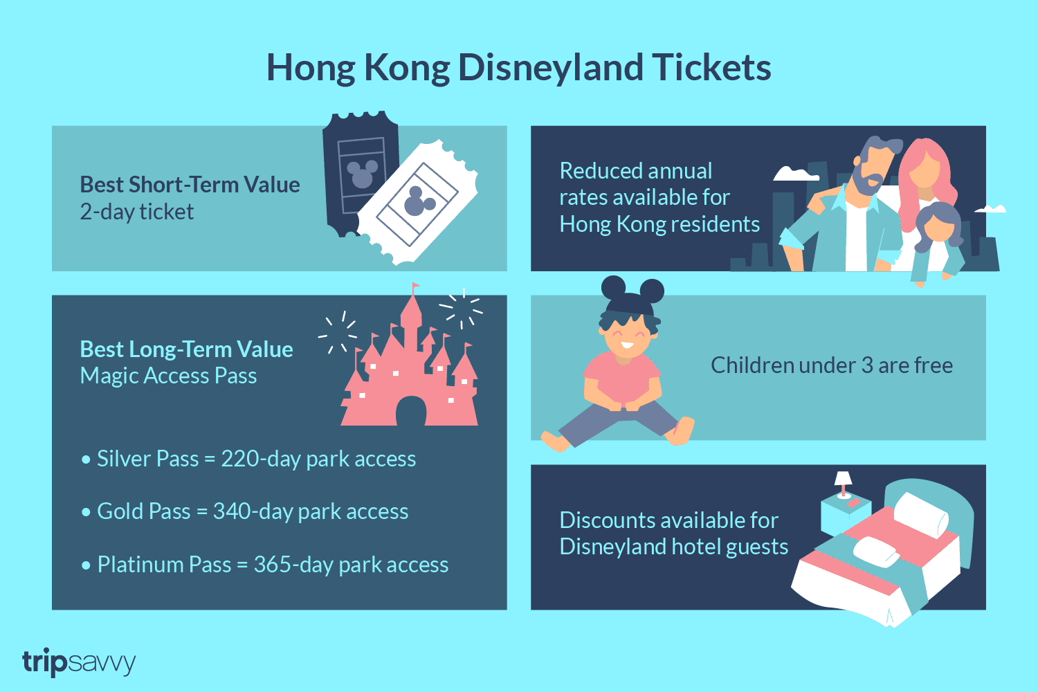 Where to Get Discounts on Hong Kong Disneyland Ticket Prices