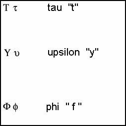 the greek letters tau or taf upsilon and phi