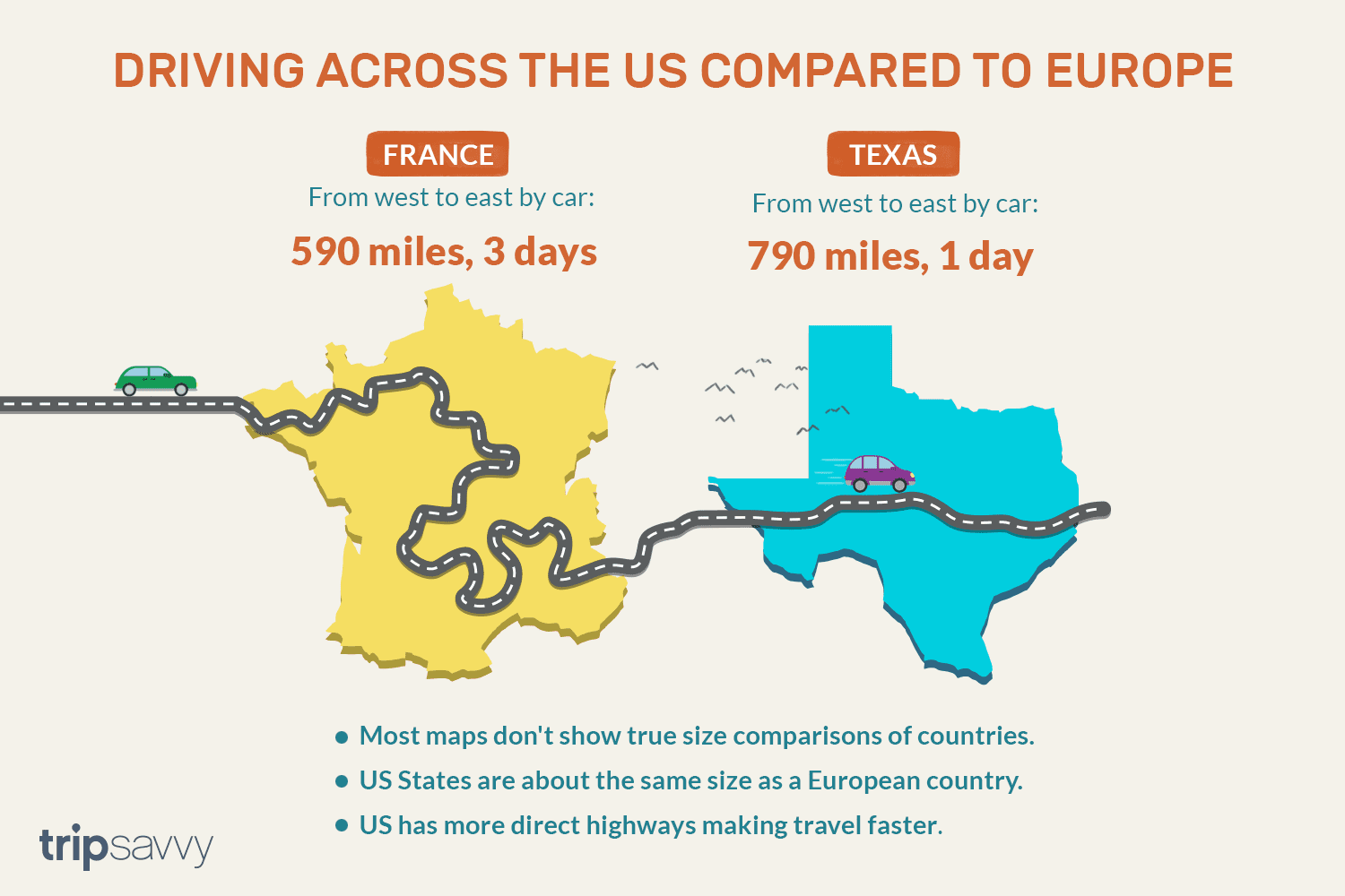 France On A Map Of Europe.Driving Across The United States Versus Europe