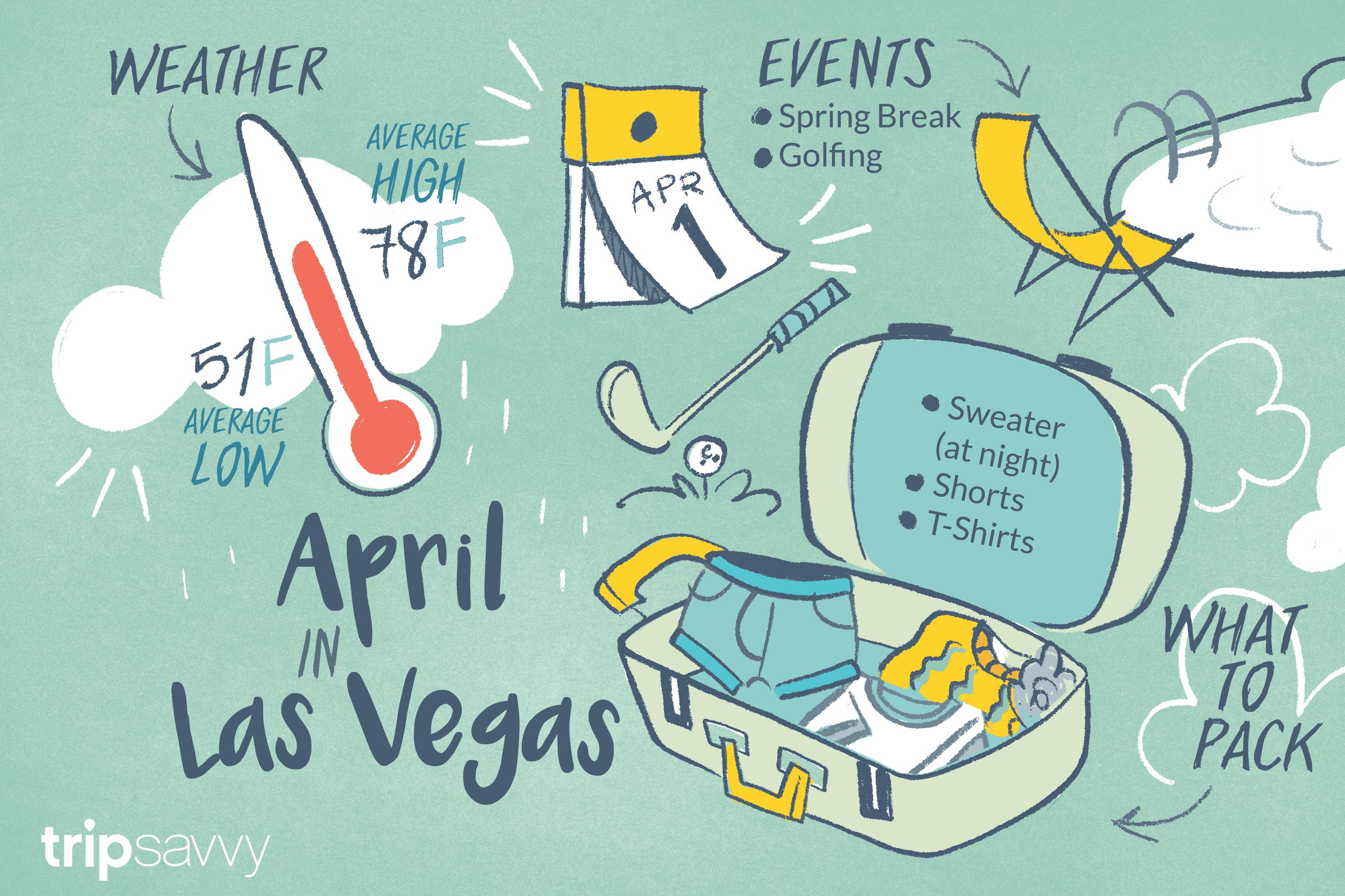 Average Temperatures In April In Las Vegas