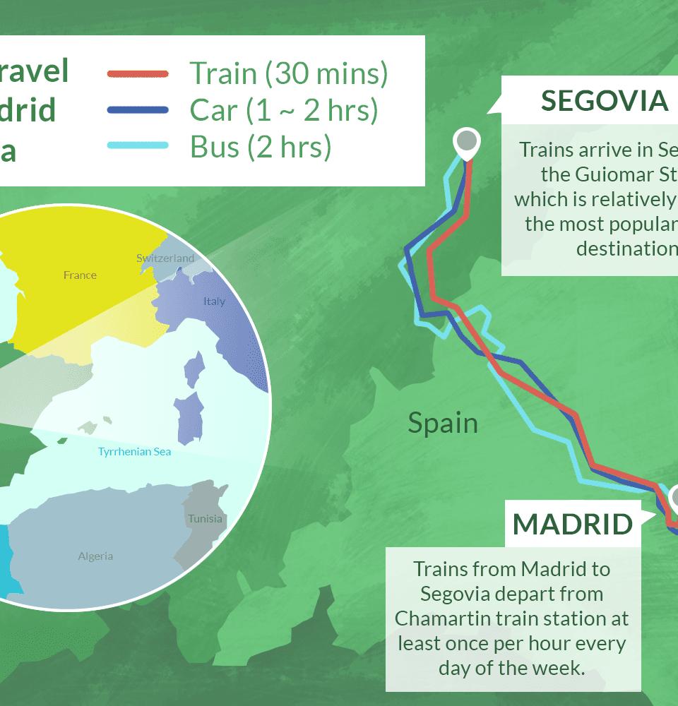 Travel from Madrid to Segovia
