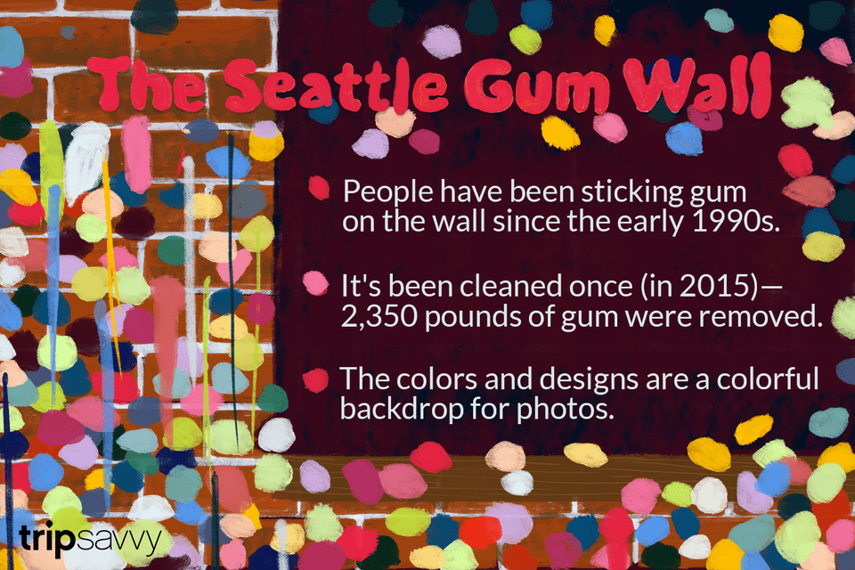 8 Weird Facts About Seattle's Gum Wall