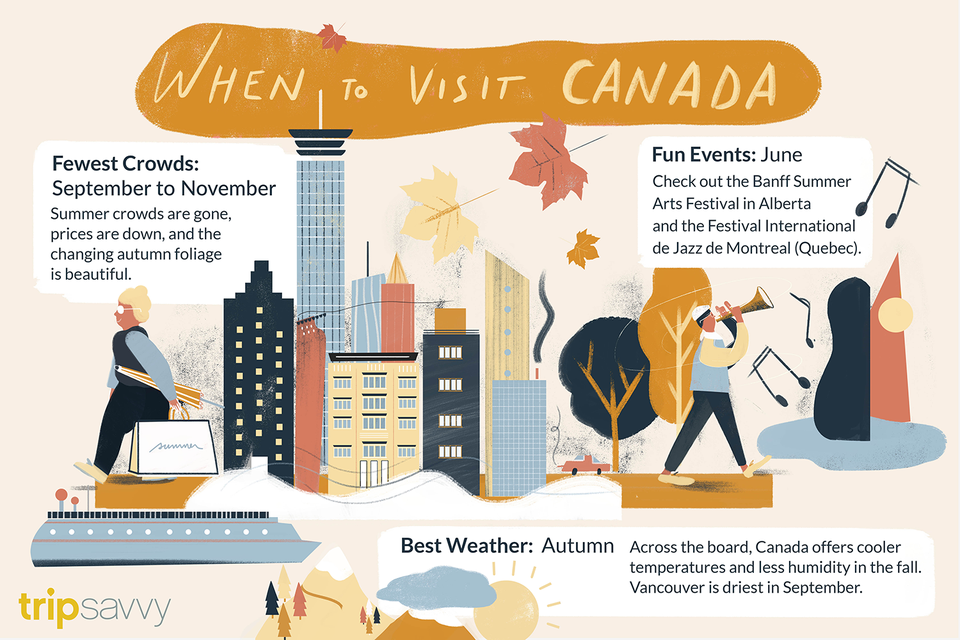 when to go to canada