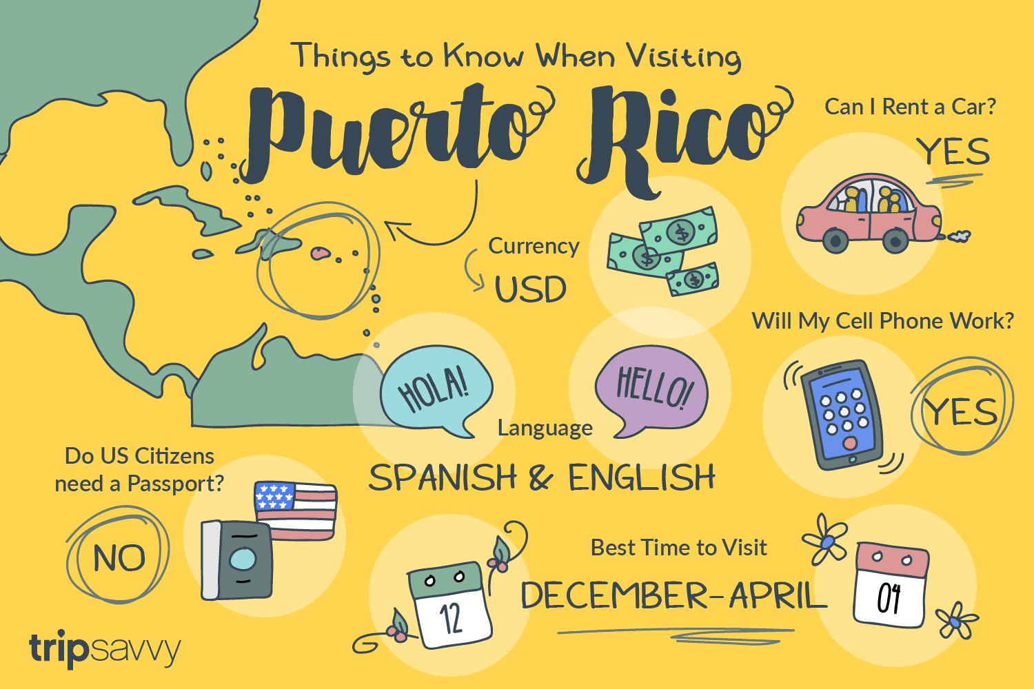 Guide to Visiting Puerto Rico