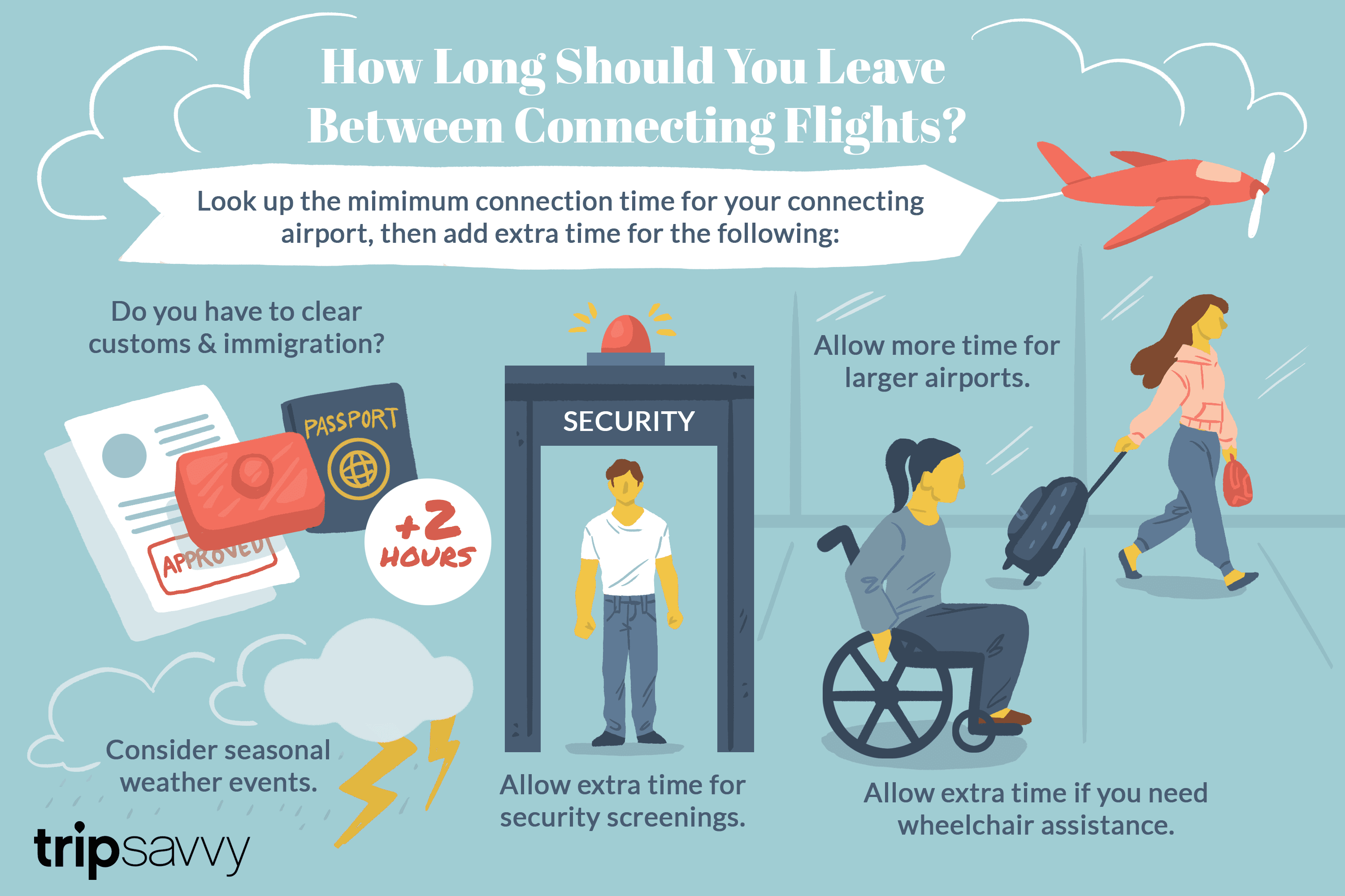 How Long Should You Leave Between Connecting Flights?