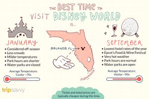 The Best Time to Visit Disney World