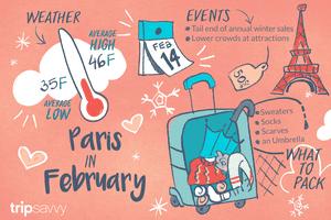 Paris in February