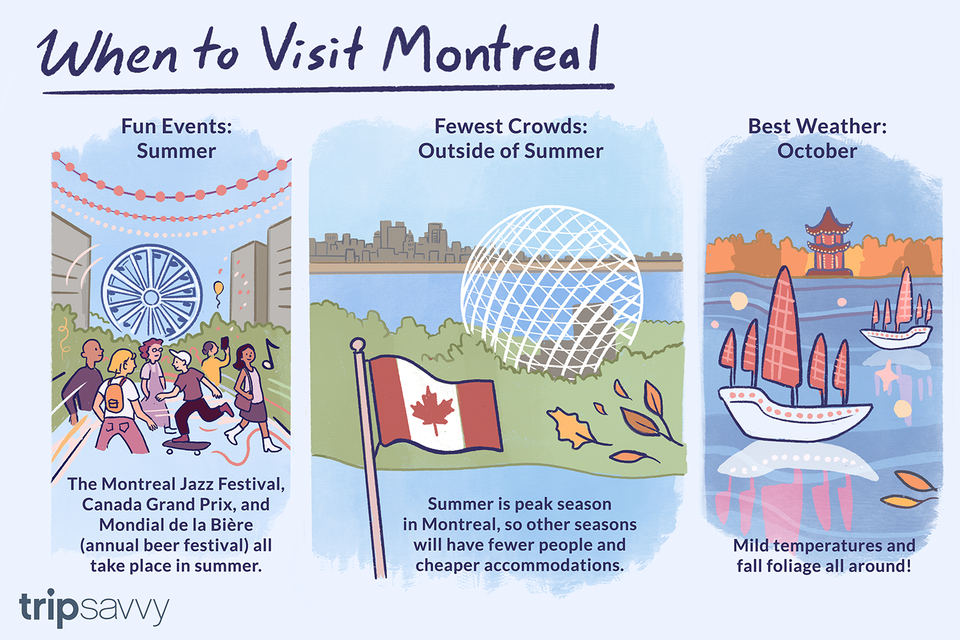 when to go to montreal