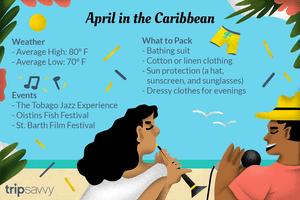 April in the Caribbean
