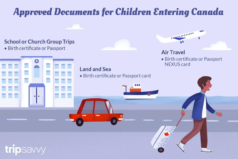 Do Children Need a Passport to Visit Canada?