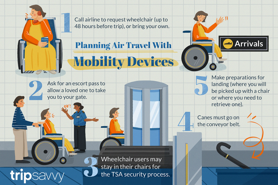 Air travel in a wheelchair