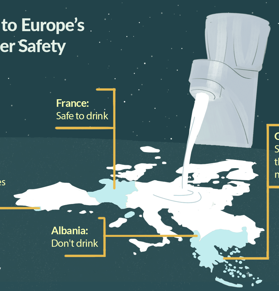 A Guide to Europe's Tap Water Safety
