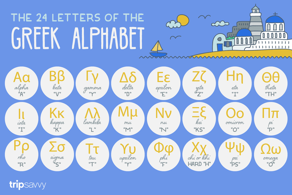 The 24 Letters of the Greek Alphabet