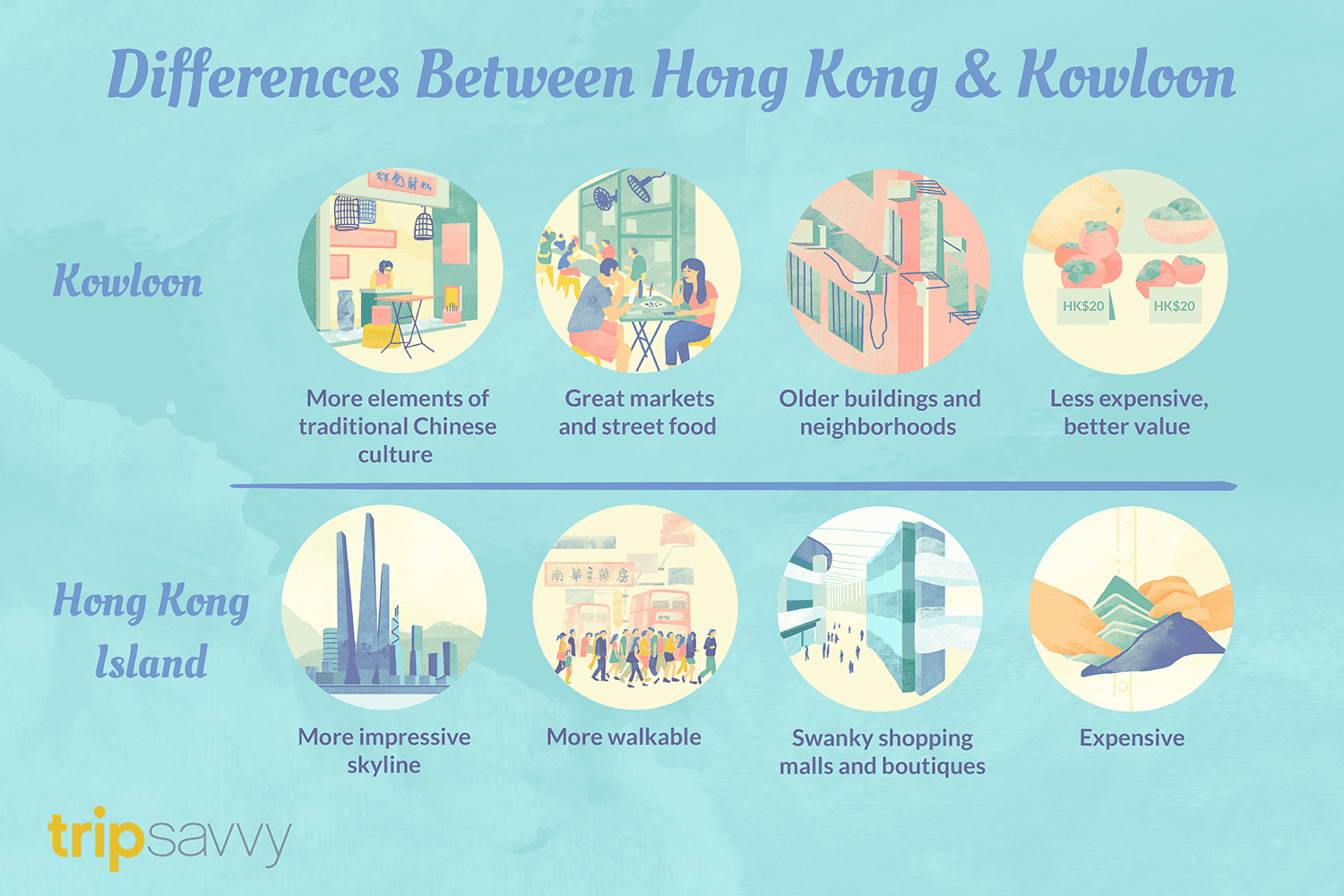 Where to Stay Between Hong Kong Island or Kowloon on zone map of philadelphia, zone map of united states, zone map of san francisco,