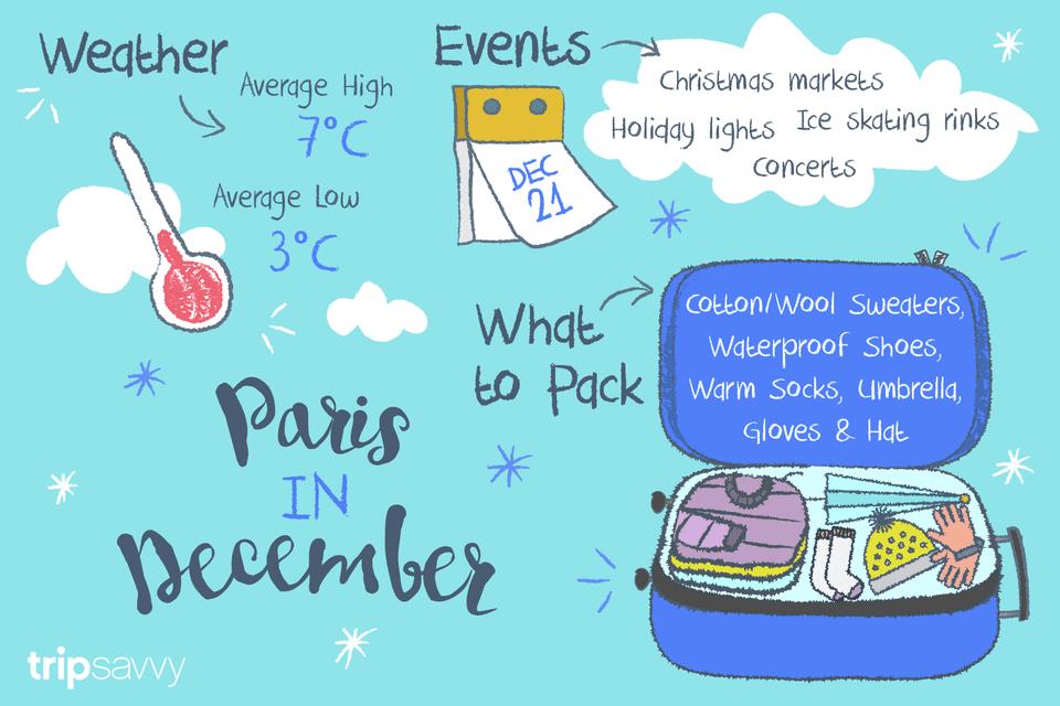 meteo noel 2018 paris What to See and Do in Paris in December? meteo noel 2018 paris