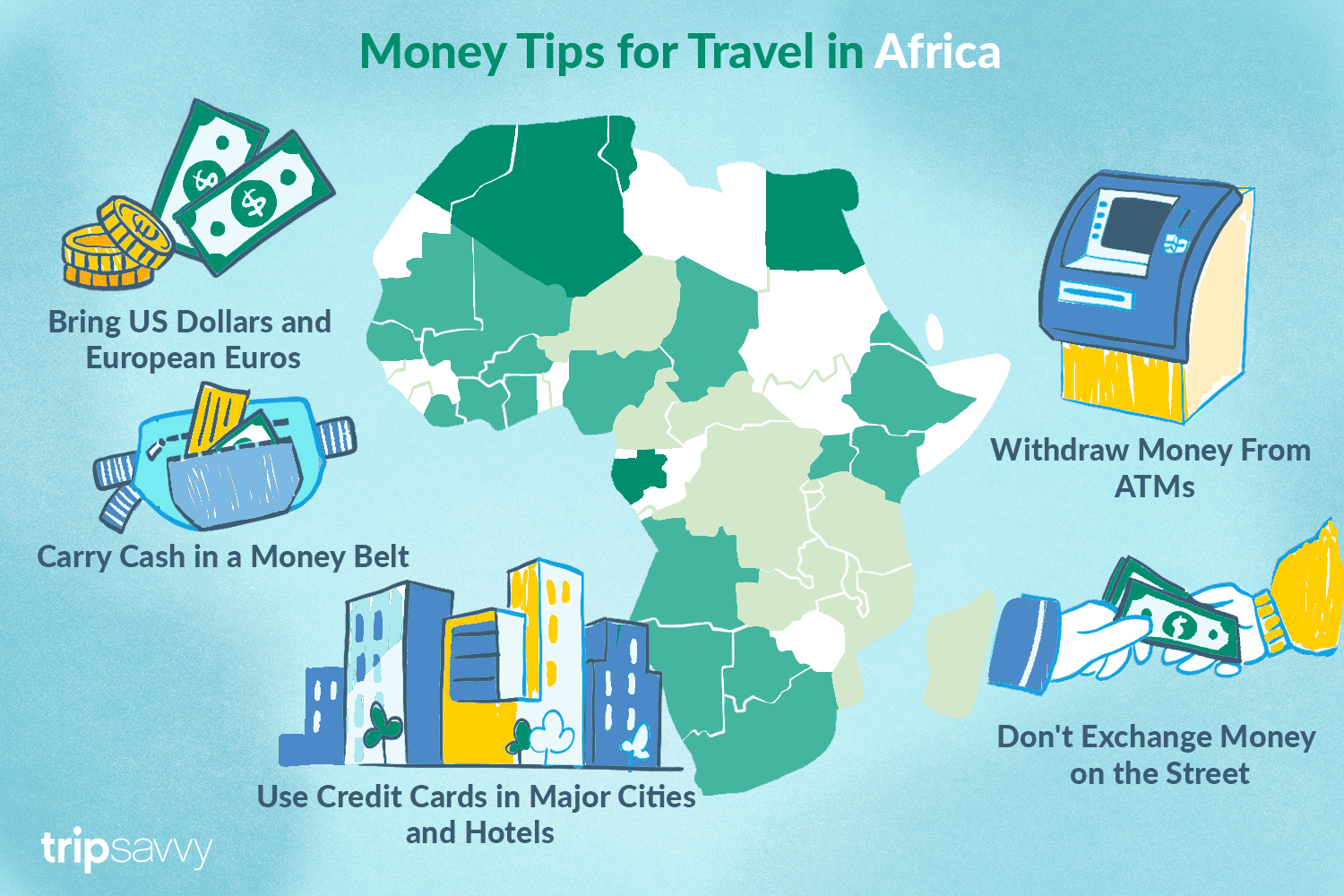 Best Currencies To Bring Africa