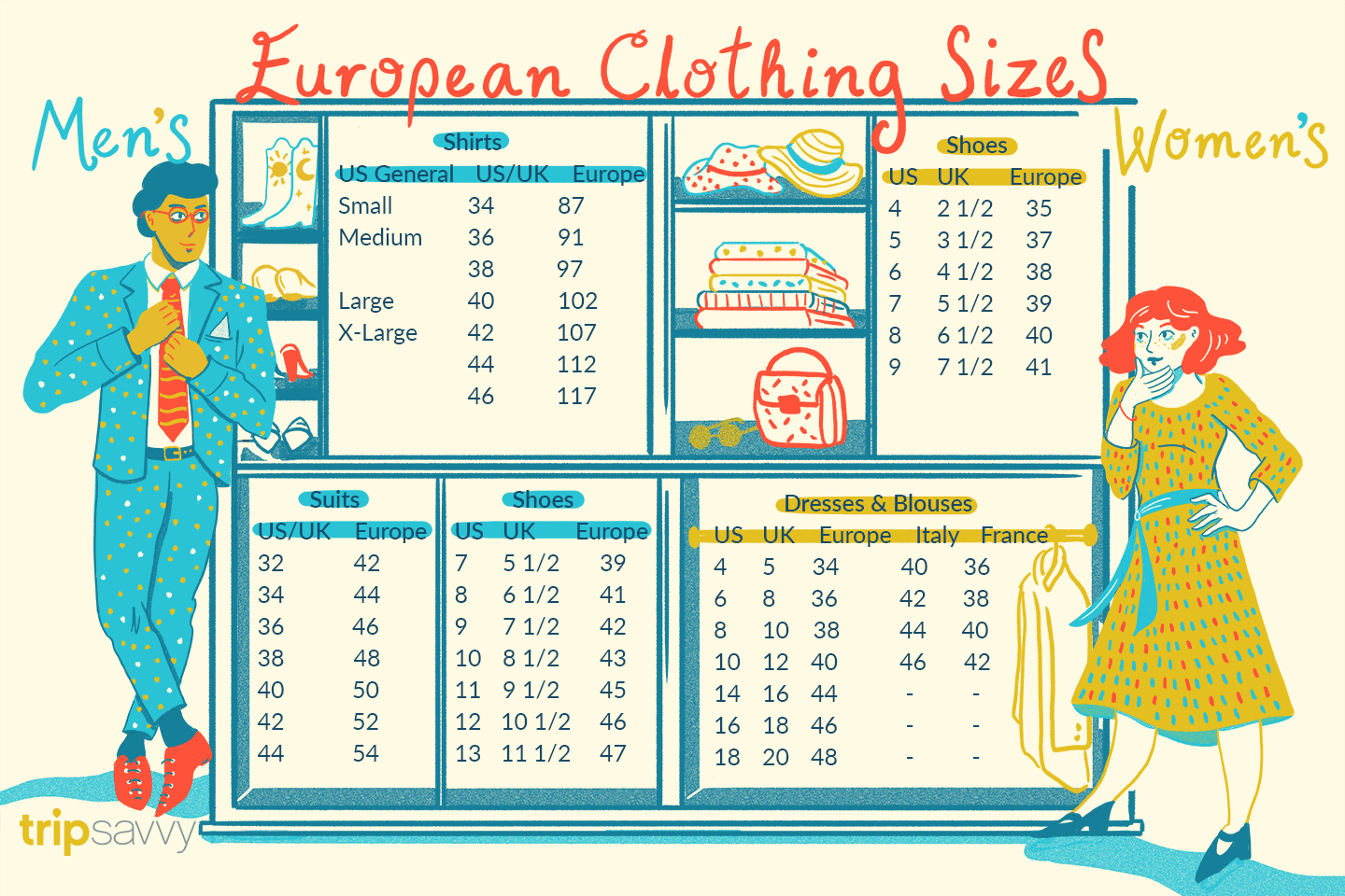 Mens Jeans Size Chart Conversion