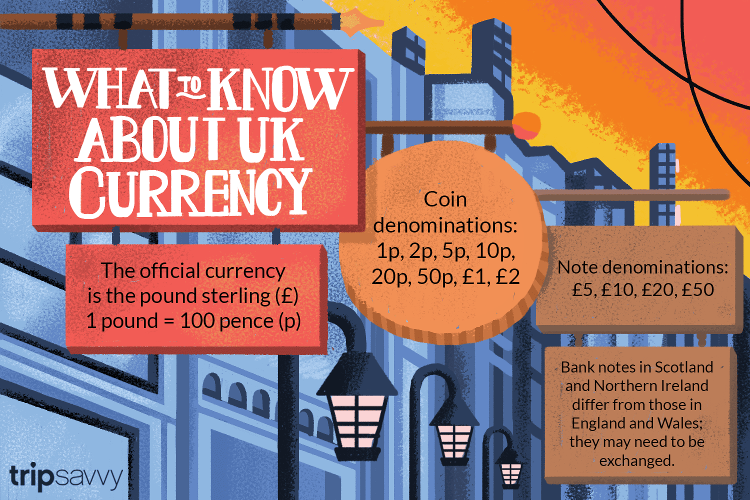 Know Before You Go: A Traveler's Guide to UK Currency