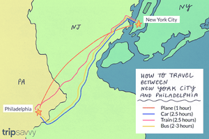 How to Travel Between NYC and Philadelphia
