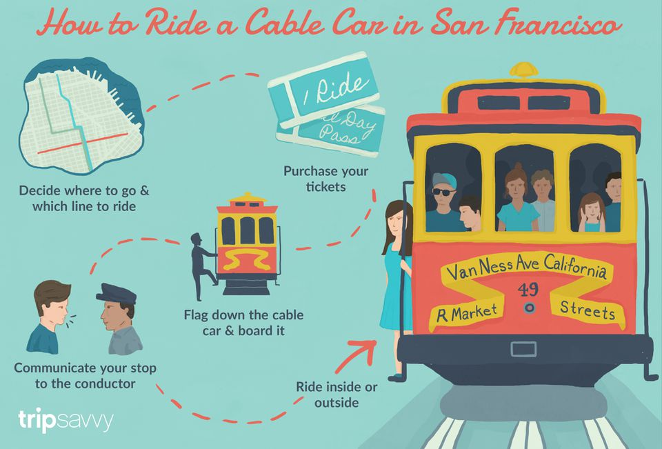 Cable Car Map San Francisco Ride a San Francisco Cable Car: What You Need to Know