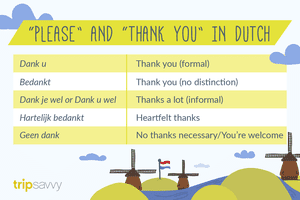 How to say please and thank you in Dutch