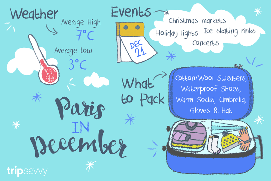 December in Paris: Weather and Event Guide