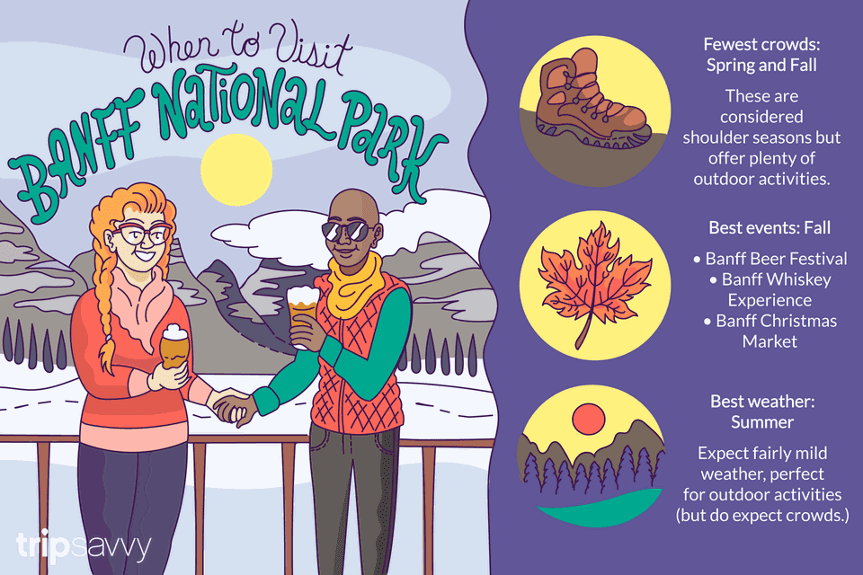 an illustration with tips on the best time to visit Banff National Park