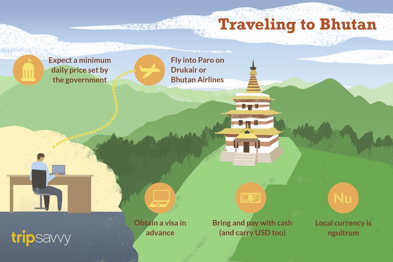 Viajando a Bután