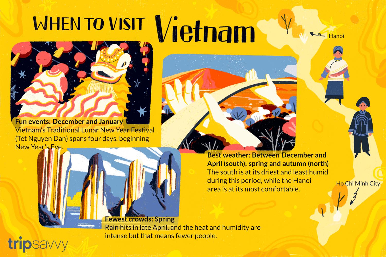 Ilustración del mejor momento para visitar Vietnam