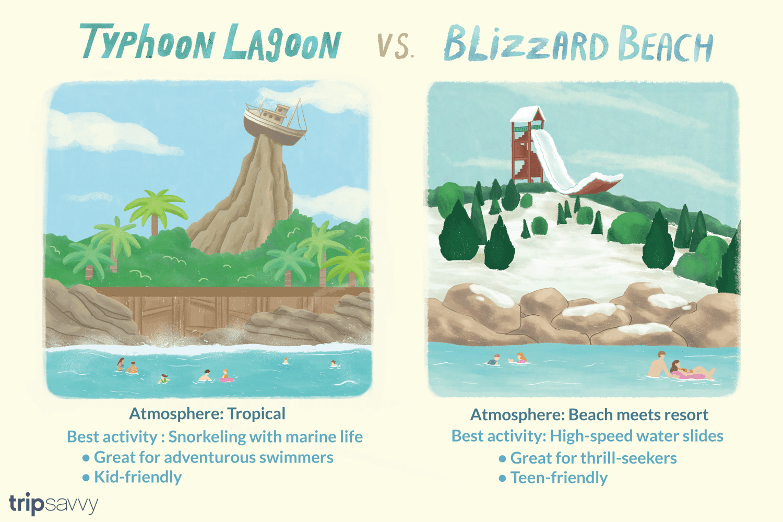 bd0a72c46825d Disney Decisions: Typhoon Lagoon or Blizzard Beach?