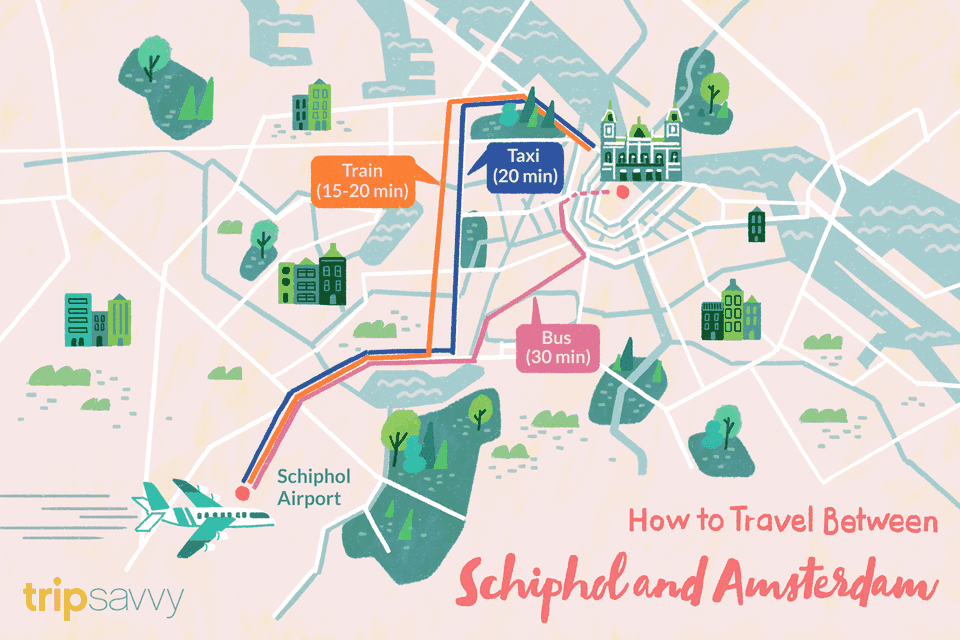 How to Travel Between Schiphol and Amsterdam