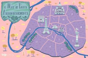 Paris Arrondissements
