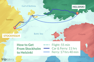 Travel time from Stockholm to Helsinki: Flight 55 minutes, Car & Ferry 11 hours, Ferry 17 hours, 40 minutes