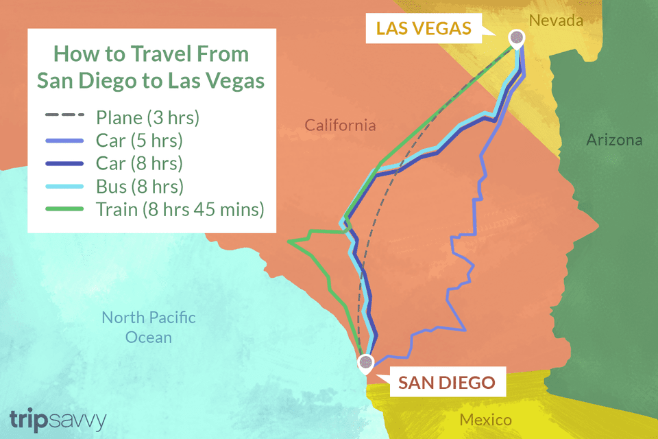 How to Travel From San Diego to Las Vegas