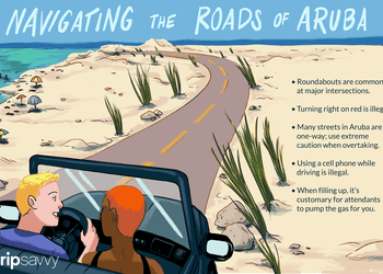 Illustration of two people (one with brown skin and short orange hair, and one with light skin and blond hair) driving down a beach road. There is also information from an article about driving in Aruba