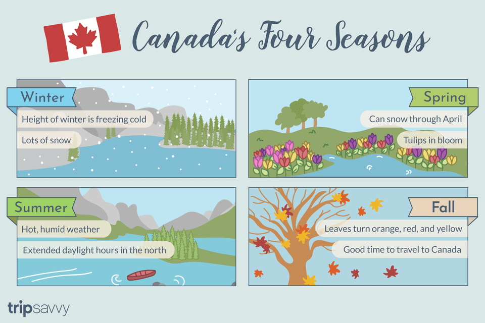 Canada's Four Seasons