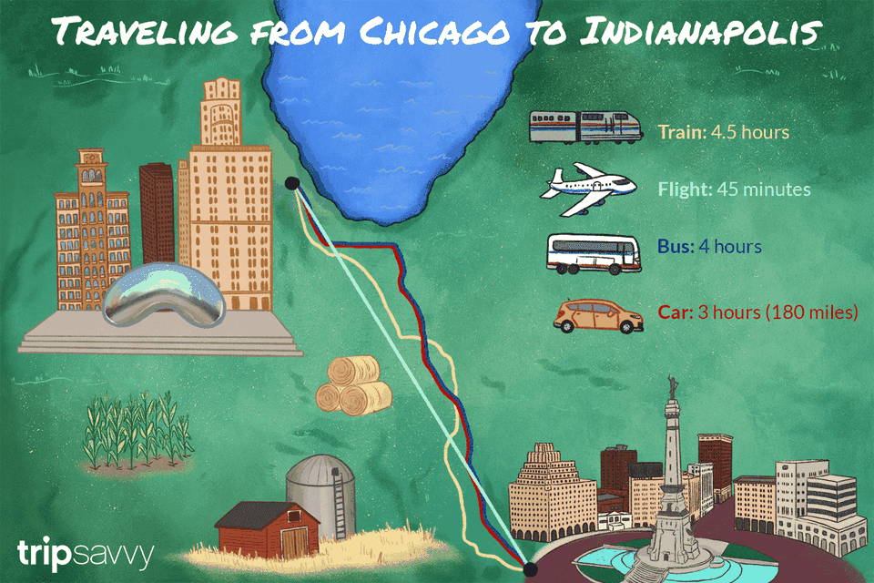 getting from chicago to indianapolis