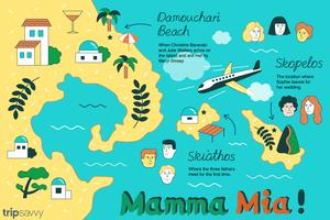 Map of Mamma Mia island