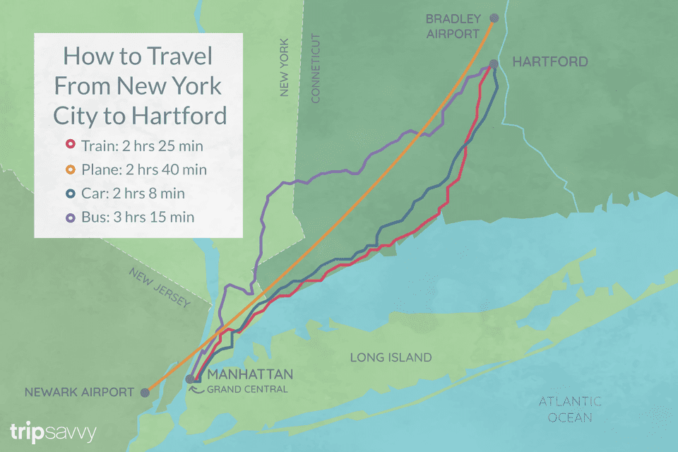 How to Travel Between New York City and Hartford