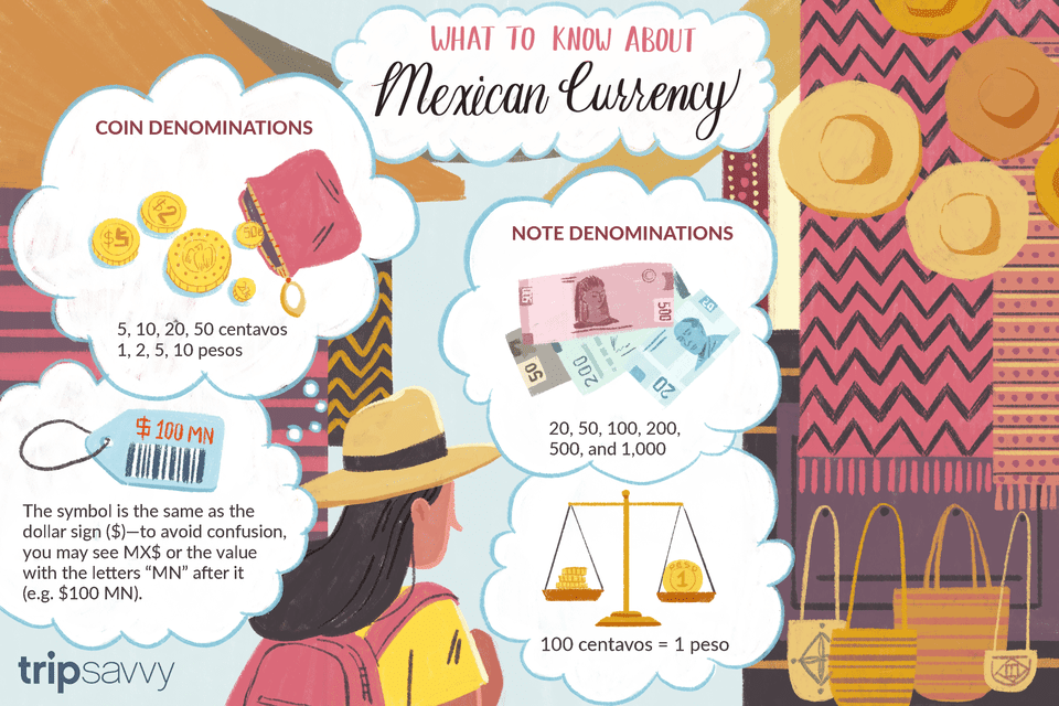 Mexican currency illustration