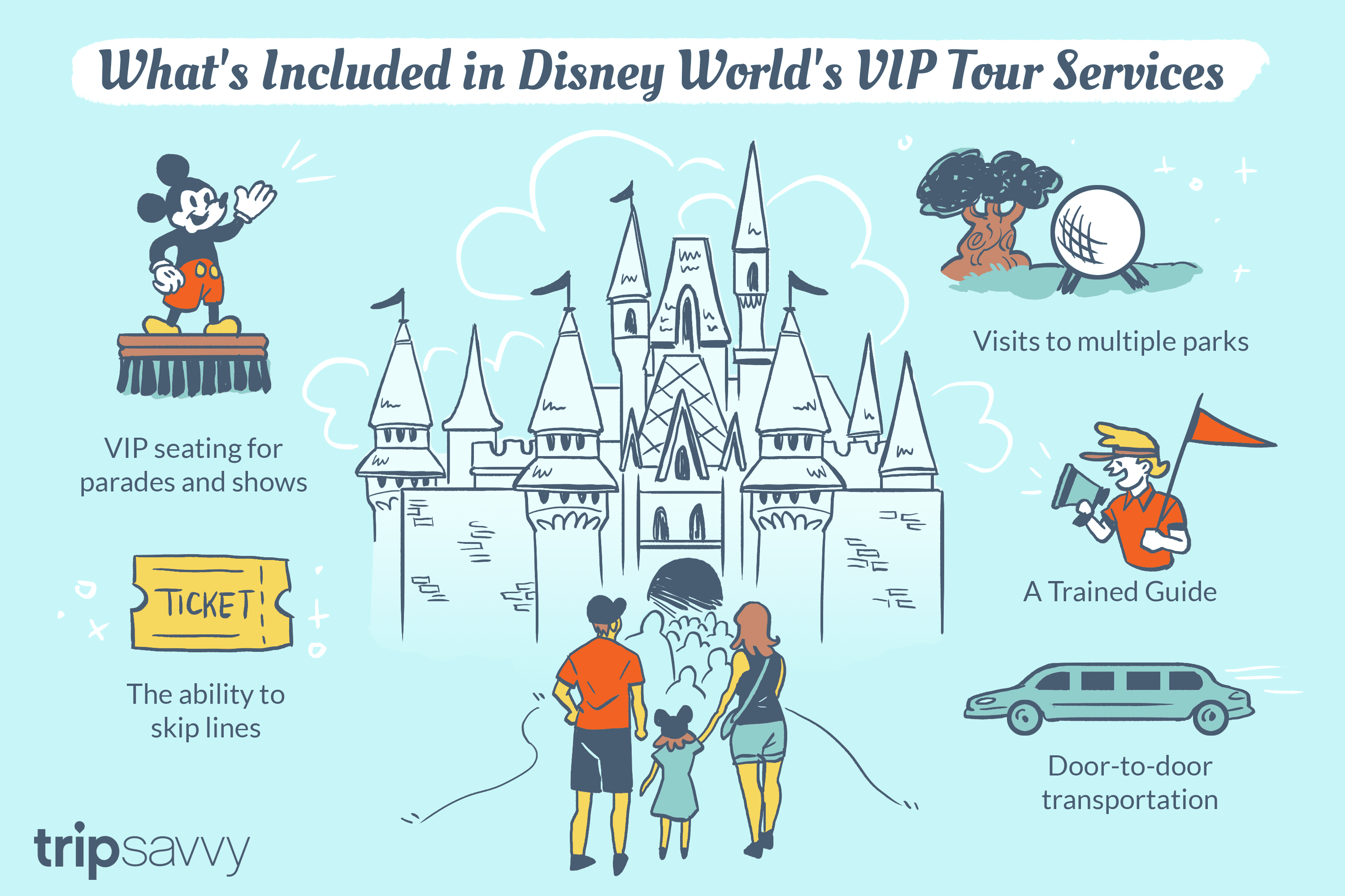 How to Really Skip ALL the Lines at Disney World