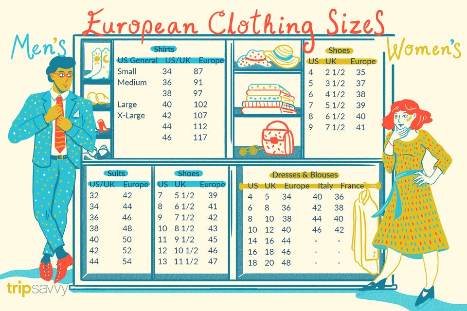 Us To Europe Clothing Size Conversions