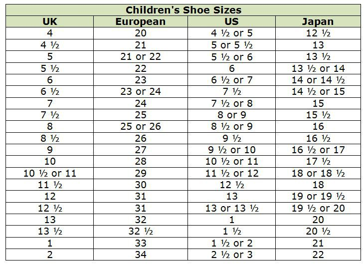d2981b18a Clothing Size Conversion Charts for Shopping Abroad