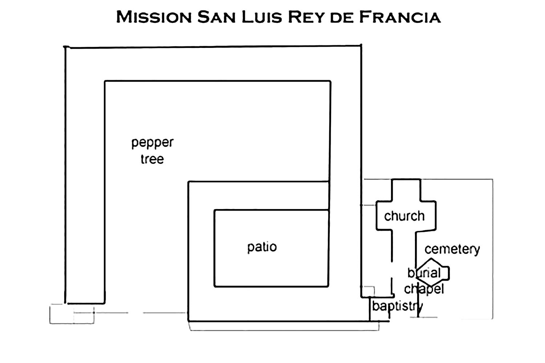 Mission San Luis Rey De Francia Layout